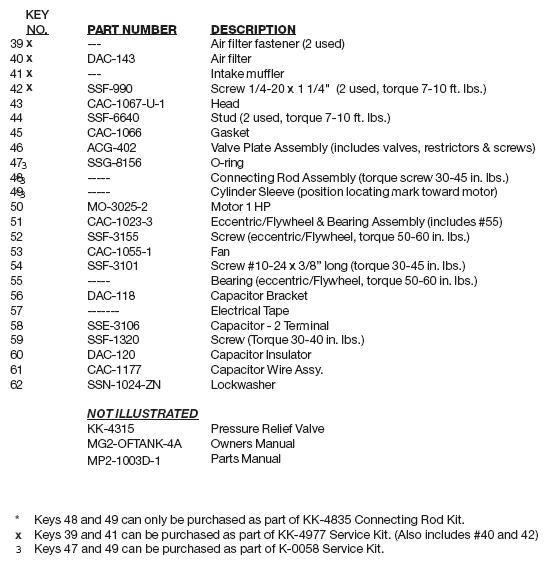 DEVILBISS MODEL 100E3D OIL FREE AIR COMPRESSOR PUMP AND MOTOR PARTS LIST