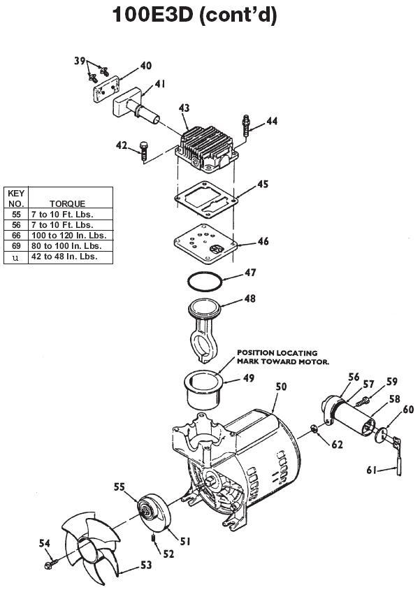 100E3D DEVILBISS AIR COMPRESSOR PUMP AND MOTOR BREAKDOWN