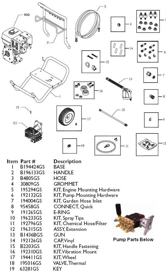 Troy-bilt pressure washer model #020210-1 replacement parts and pump breakdown repair kits
