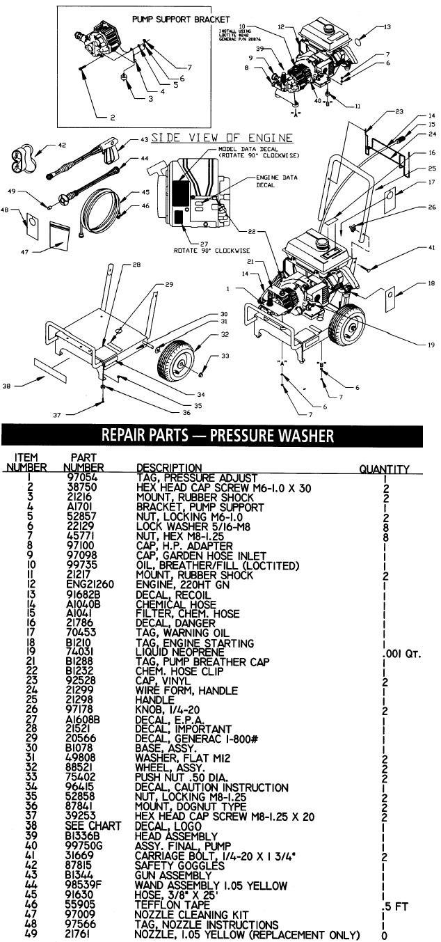 Generac pressure washer model 0775-1 replacement parts.