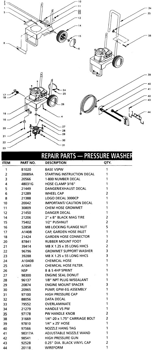 pressure washer model 0799-1 breakdown