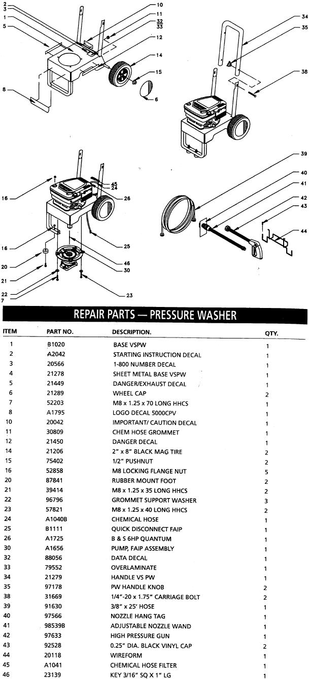 Generac Pressure Washer Model 0796 0 Replacement Parts