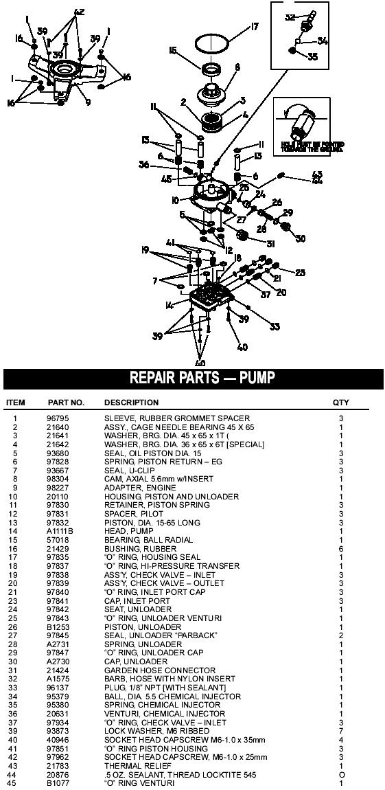 Generac model 1139 pump breakdown