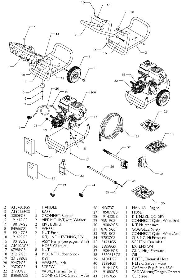Generac Pressure Washer Model 1676 1replacement Parts