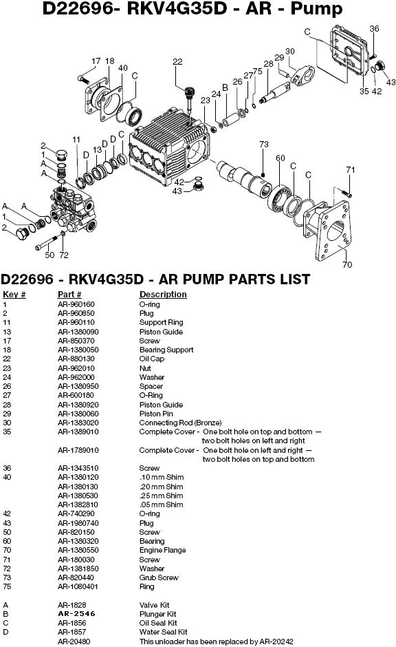 Excell 3540SCHP pump parts