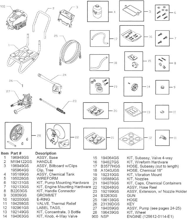 sears craftsman 580752810 pressure washer replacement parts