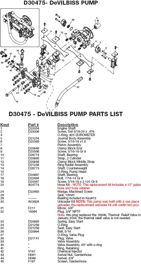 Excell DTH2450 pump parts
