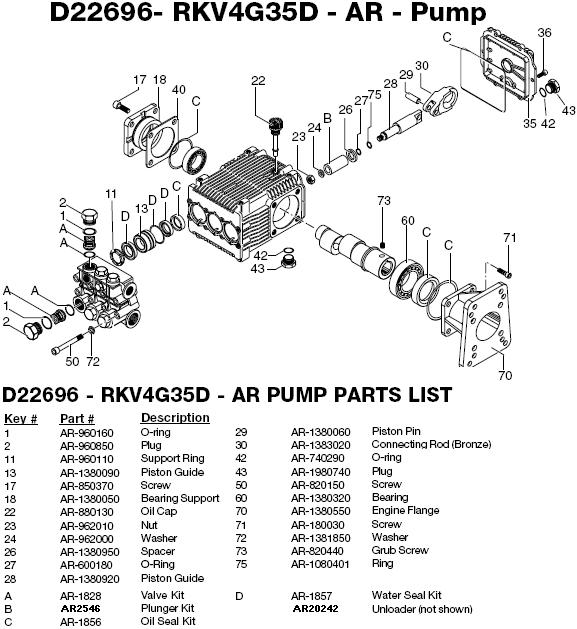 Devilbiss Excell Pressure Washer Exhp3640 1 Parts