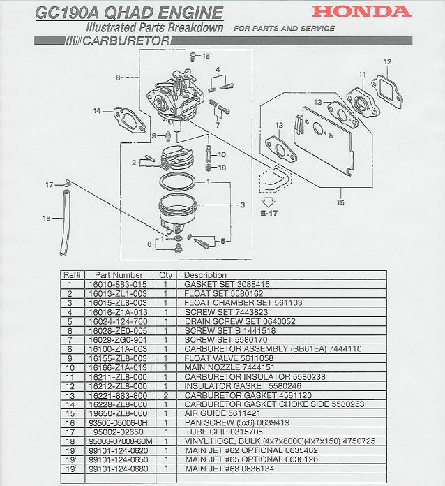 honda gc190 engine parts