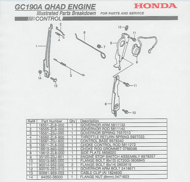 honda gc190 engine parts rh ppe pressure washer parts com Honda GC190 Service Manual honda gc190 pressure washer diagram