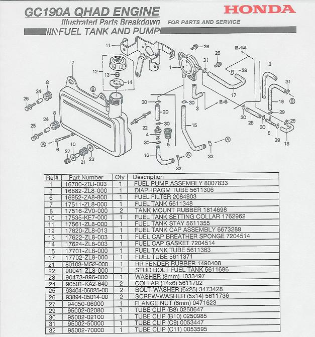 HONDA GC190 ENGINE PARTS on cadillac parts schematic, freightliner parts schematic, kubota parts schematic, caterpillar parts schematic, bmw parts schematic, stihl parts schematic, toyota parts schematic, kawasaki parts schematic, car parts schematic, hilti parts schematic, volvo parts schematic, porsche parts schematic, camaro parts schematic, atv parts schematic, gm parts schematic, ford parts schematic, john deere parts schematic, vw parts schematic, harley parts schematic, husqvarna parts schematic,
