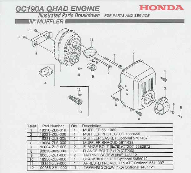 honda gc190 engine parts rh ppe pressure washer parts com honda gc190 carb diagram Honda GC190 Pressure Washer Parts