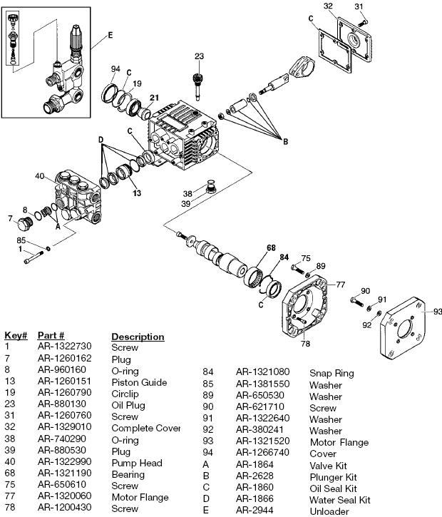 SEARS CRAFTSMAN PRESSURE WASHER 580751510 PUMP PARTS BREAKDOWN