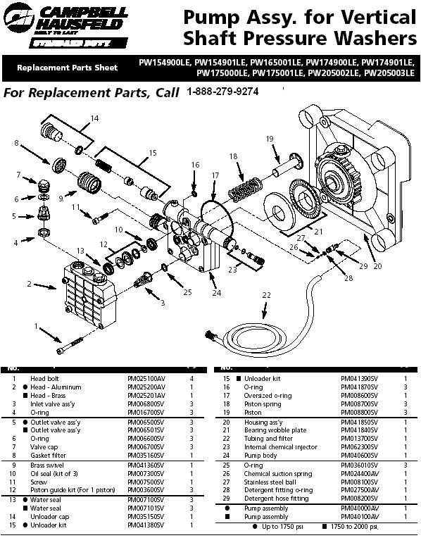Campbell Hausfeld PW174901LE pressure washer pump replacment parts