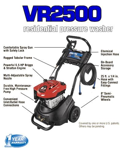 EXCELL Pressure Washer Model VR2500 Uprade Pump & replacement Parts.