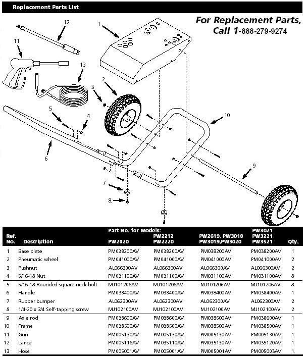 Campbel hausfeld PW3221 pressure washer replacment parts