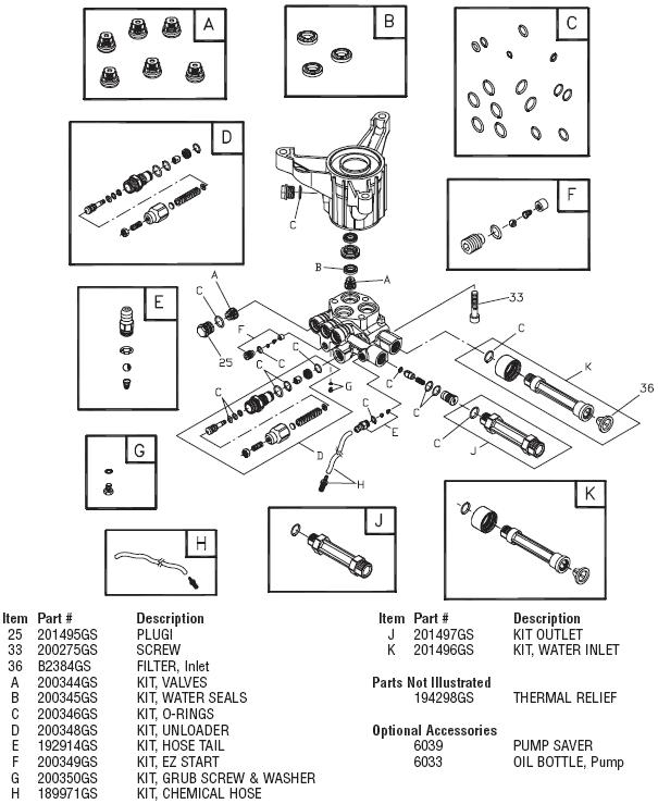 rmw breakdown sears & craftsman pressure washer model 580752060 replacement pressure washer wiring diagram at readyjetset.co