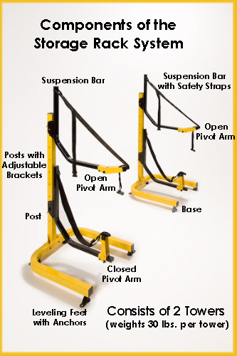 Free-standing kayak storage racks